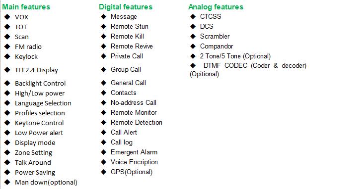 UHF VHF DMR Walkie Talkie Two Way Radio TSSD TS-D8800R Dual