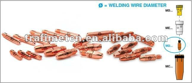 spare parts Contact Tips for Mig Welding Torch