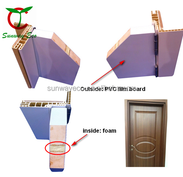 waterproof wpc pvc bathroom plastic door. Waterproof Wpc Pvc Bathroom Plastic Door   Buy Waterproof Wpc Pvc