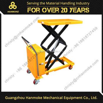 how to build a motorized rotating platform