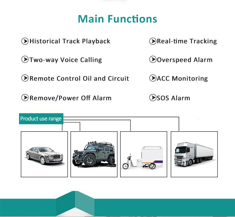 GT06 Vehicle  Historical  Track Playback Reset Tracker Manual GPS Tracker