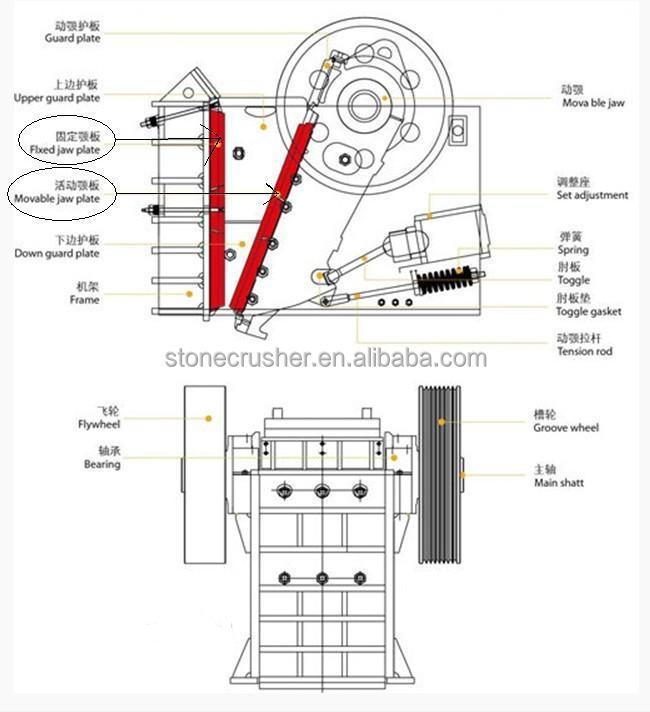 metso crusher diagram