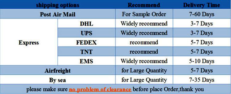 6 In 1 Usb Program Programming Cable Adapter For Moto Hyt Baofeng Puxing  Yaesu Two Way Radio - Buy 6 In 1 Usb Program Programming Cable Adapter,6 In  1