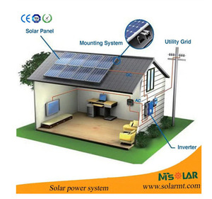 Solar Grid tied off grid system EPC solar system intergrating