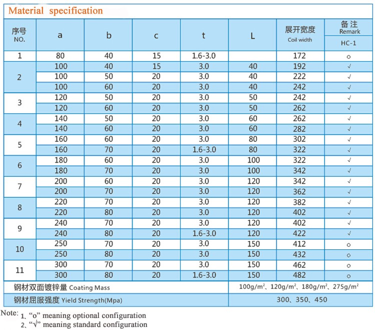 Galvanized C channel steel price/U channel specification