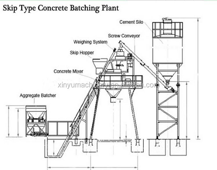 35m3  h hzs35 concrete batching plant  hopper lifting