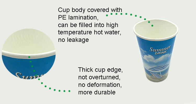 Cold drinking paper cup with lid,paper coffee cups with lids and sleeve