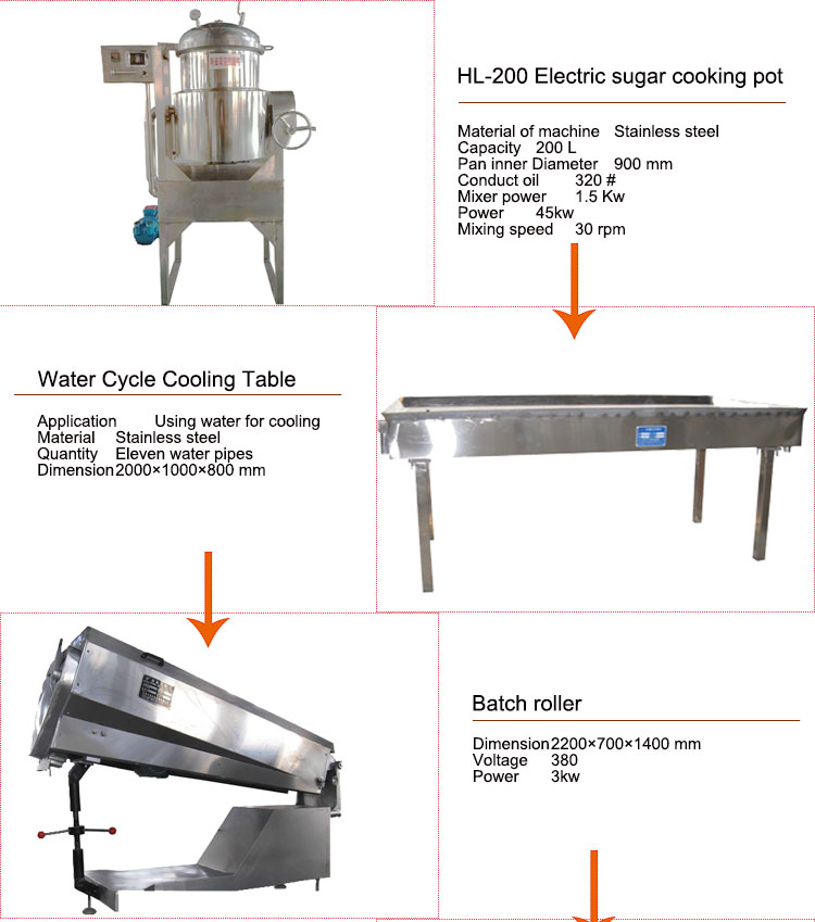 2018 Best Performance Small Hard Candy Confectionery production Making Machine line