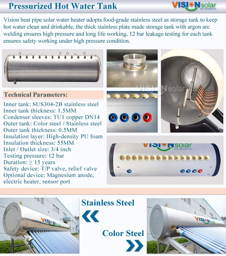 High Efficient Compact Pressured Heat Pipe Solar Water Heater ...
