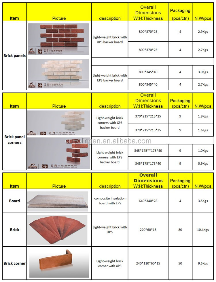Easy Installation Decorative Xps Foam Brick Exterior Wall Panel - Buy Brick Exterior Wall Panel,Xps Foam Brick,Brick Wall Panel Product on Alibaba.com