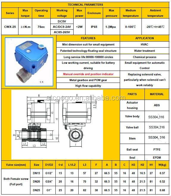 Cwx 2 U0026quot  Bsp 2 Way Ss With Manual Override