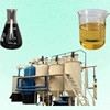Green technology mini crude oil refinery plant/used engine oil recycling machine/engine oil production line