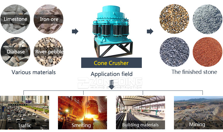 New type pyd 1200 cone crusher gravel hydraulic spring cone crusher