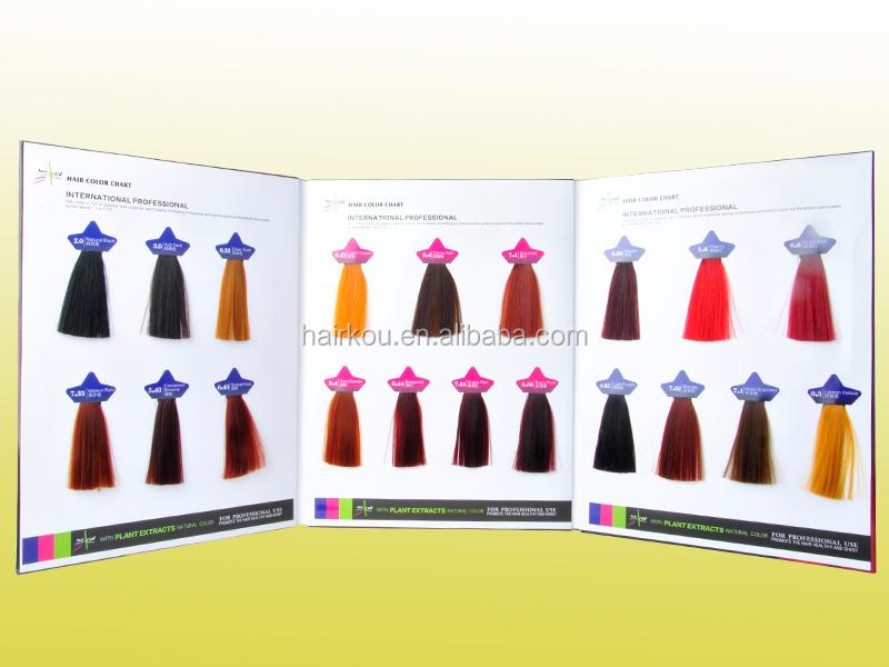 2017 Rankous Más Nuevo Productos Para El Cabello De Color,Carta De ...