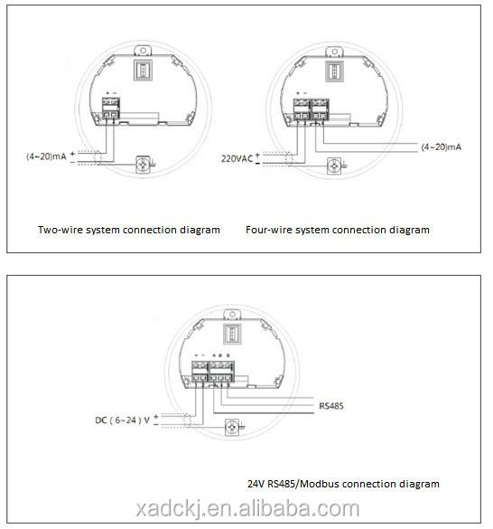 rosemount 3051sal level transmitter manual