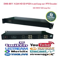 Best price DMB-8811 Mini HDMI RTMP Encoder H.264 H.265 HDMI IPTV Encoder For Real Time iptv providers