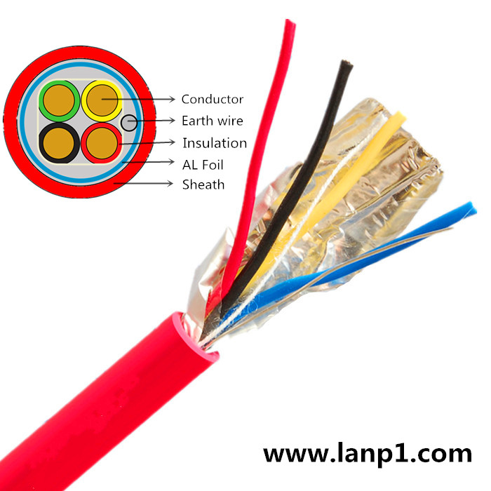 Fire Resistant Wire/fire Proof Cable/fire Alarm Cable Wire - Buy ...