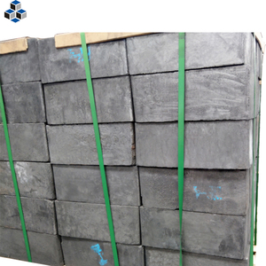 Molded Raw Material Graphite Product Price