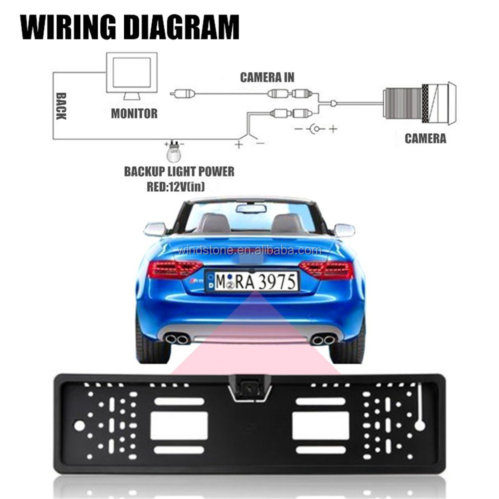 "European license plate frame detection parking camera with 3.5"" TFT LCD monitor"