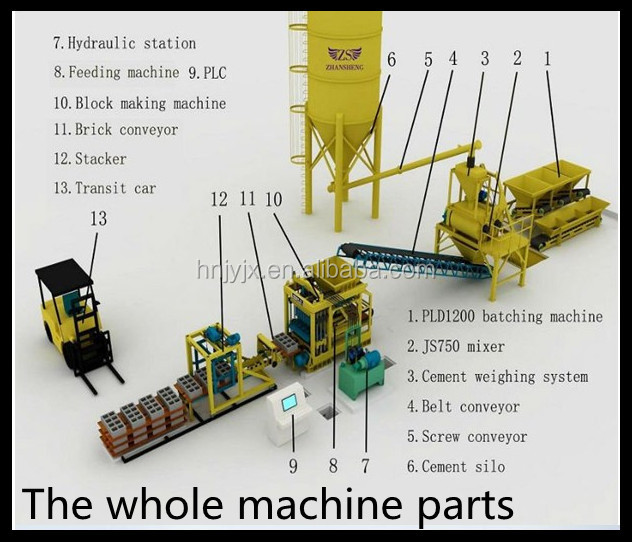 How To Make A Cement Brick Block Making Machine With Cheapest ...