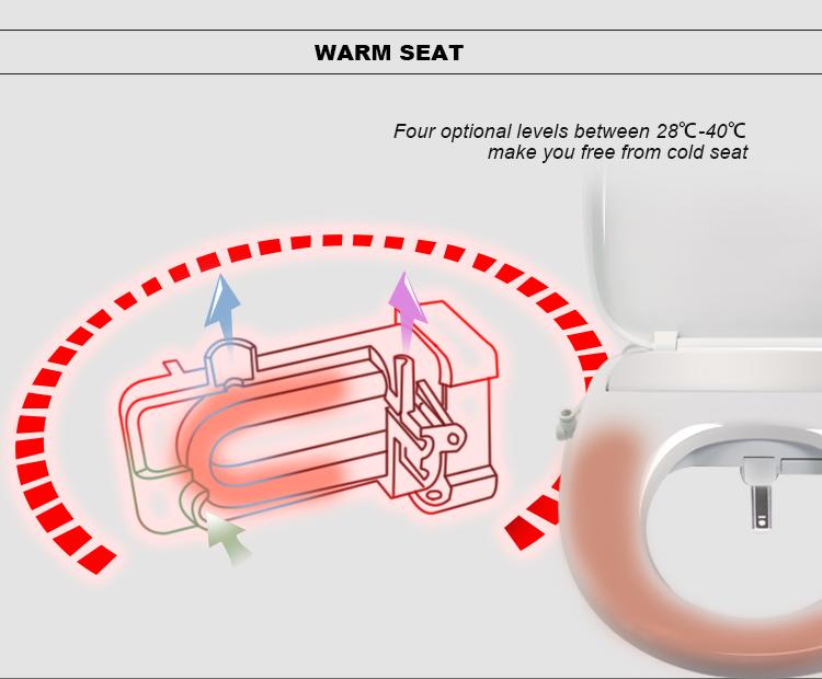 Vancoco महिलाओं साफ स्वत: बिजली bidet सजावटी टॉयलेट सीट