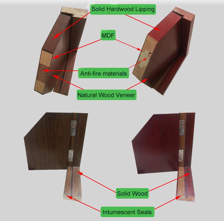 Uk timber single leaf wood fire door with panic push bar for Fire door design uk