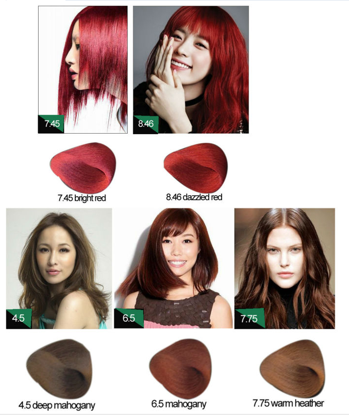 Italian Hair Color Brand Names Hair Dye Color Chart Hair Color