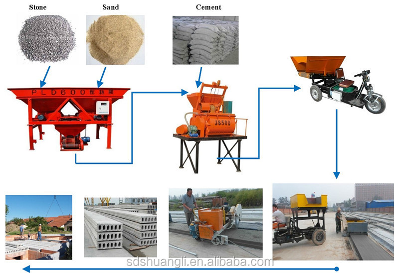 Concrete Extrusion Precast Cement Lintel Making Machine