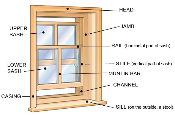 American Style Window Grill Design Double Hung Windows