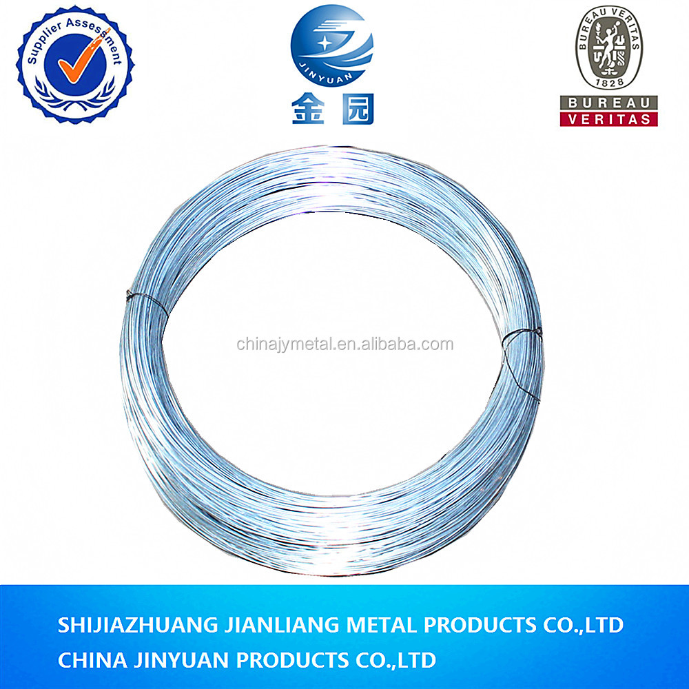 Luxury Pvc Coated Wire Rolls Image - Electrical Diagram Ideas ...