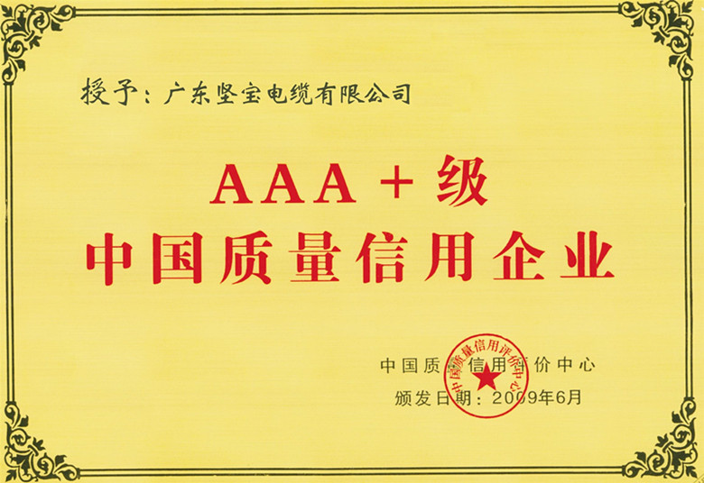 Quality and Credit AAA