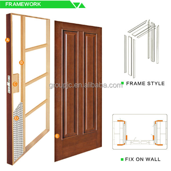 Standard Size Main House Iron Gate Design Cheap Building Materials Latest Design Wooden Single