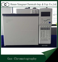 Measurement & Analysis Instruments for waste oil refining plant exhoust gas analyzer
