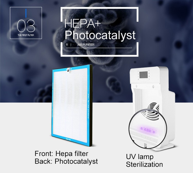 Home Negative Ion 5 Filters Air Quality Temperature Pm2.5 ...