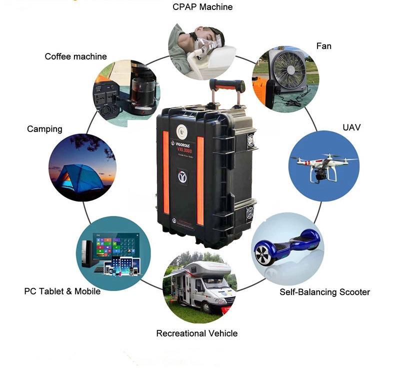 太陽エネルギーシステム、 1800 ワット 3600 ワットソーラー発電機ポータブル 2880Wh CE ISO Compilance
