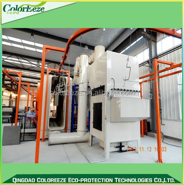 2015 Color Coating Production Line/Powder Coating Recovery System