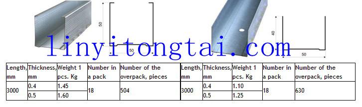 Metal Stud And Track Metal Furring Channel Sizes/drywall Metal Studs ...
