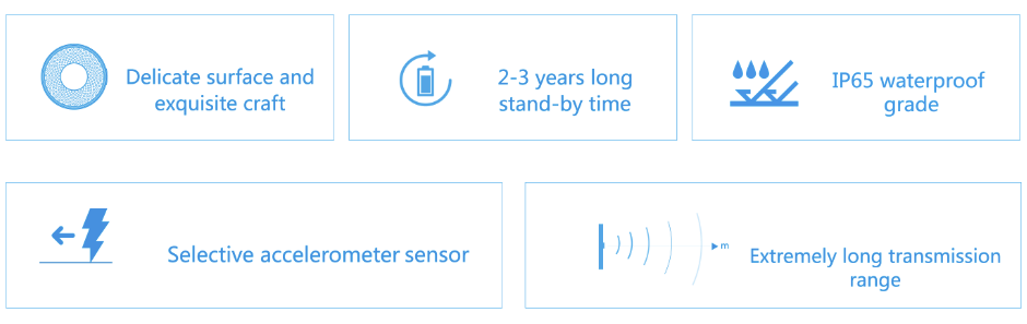 ibeacon with accelerometer sensor bluetooth beacon device