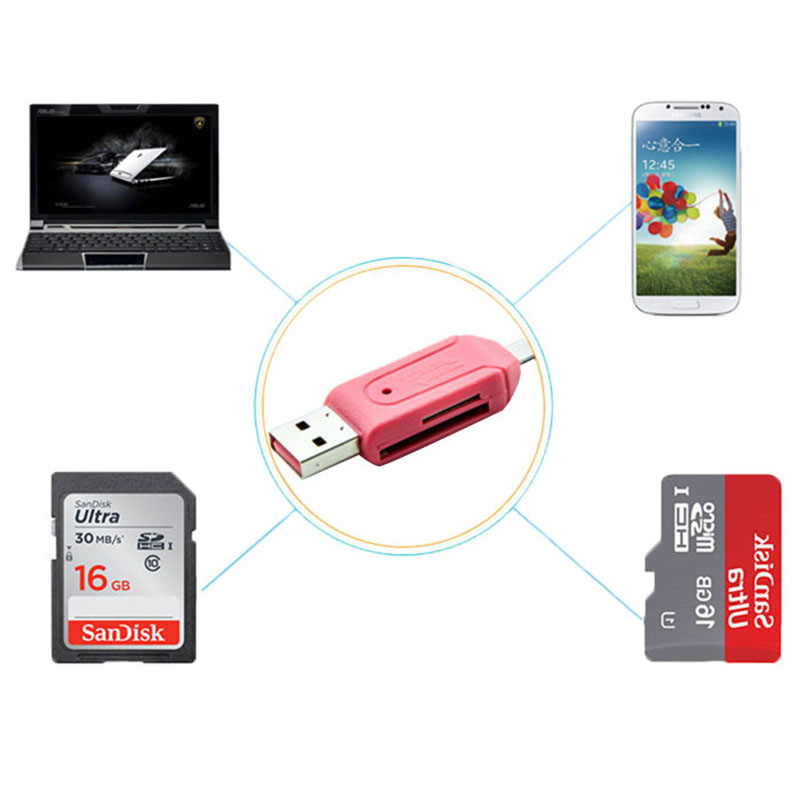 2in1 Micro USB OTG Card Reader Universal USB TF/SD Card Reader Phone Extension Headers SD Card Adapter for Android PC