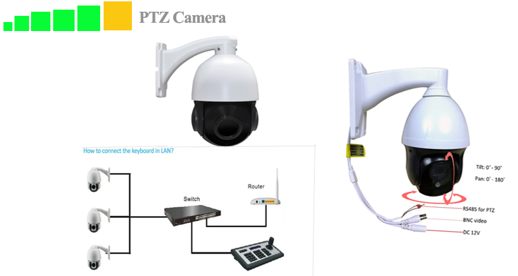High speed dome camera pan tilt 360 degree smallest ptz 18X zoom mini camera cctv project
