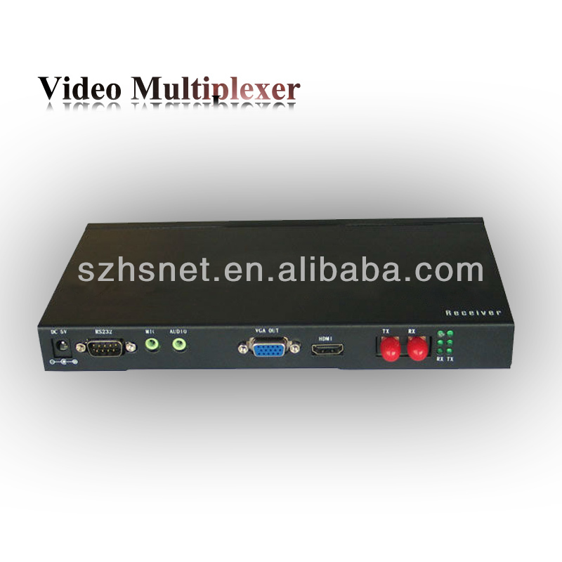 HD 1080P analog HDMI video to fiber optical HDMI video multiplexer