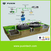 PUXIN high quality anaerobic reactor for sewage water disposal