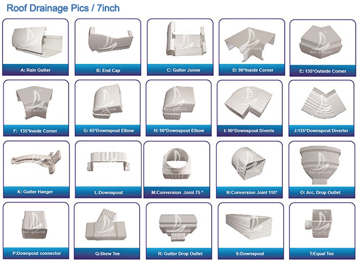 China Supplier Malaysia Pvc Gutter Price Square Rain