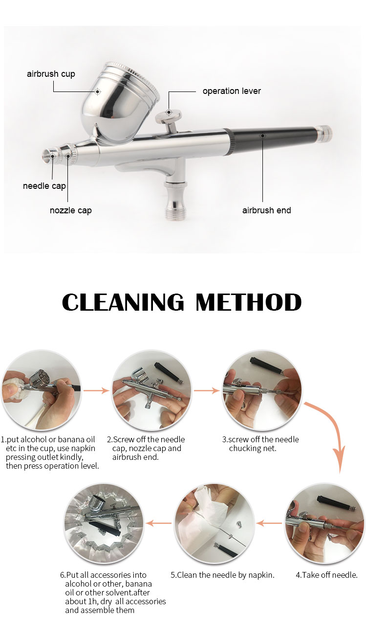 no 13 28 Needle Guide Ref Airbrush Parts HS