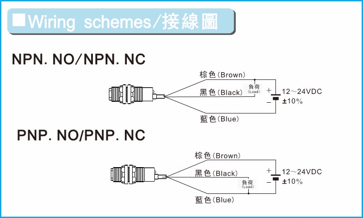 Pnp Wiring Diagram - Wiring Schematics on