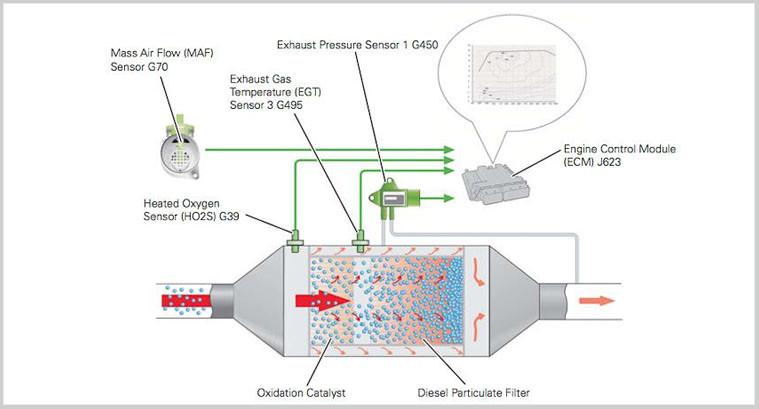03l906051b Exhaust Gas Dpf Differential Pressure Sensor ...