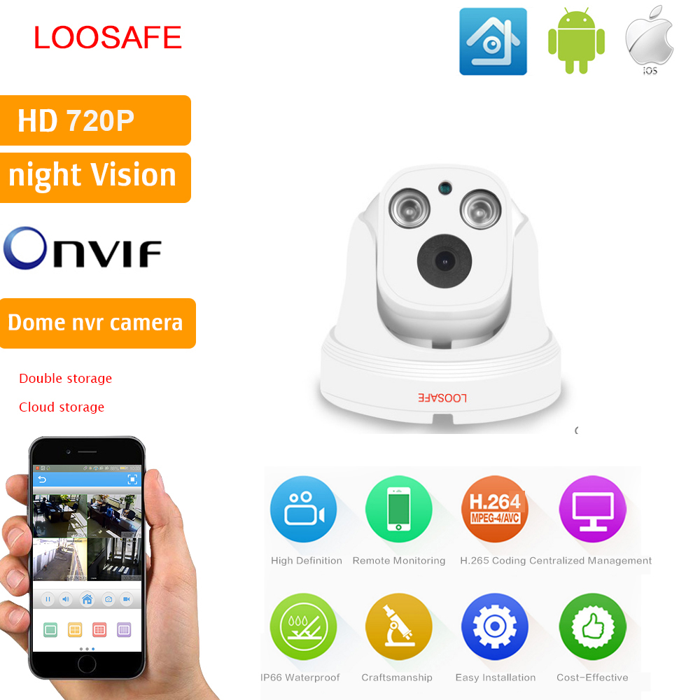 Hot in sale megapixel remote control rotating ip network camera networkcamera software download