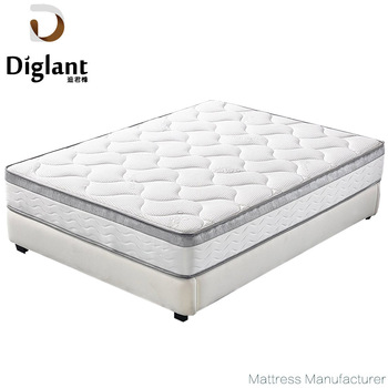 190bd05dbf Gel Infused Queen Size 2 Inch Thick, Visco Elastic Memory Foam Mattress Bed  Topper