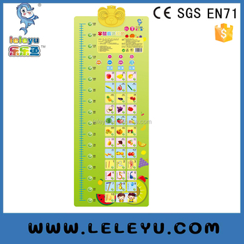 Children Wonderland Growth Chart Height Measure Kids Wall Sticker