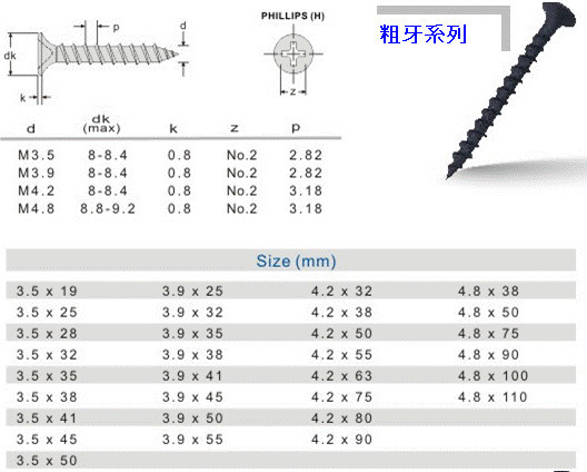 Drywall Screw Nail Buy Black Drywall Screws Dry Wall
